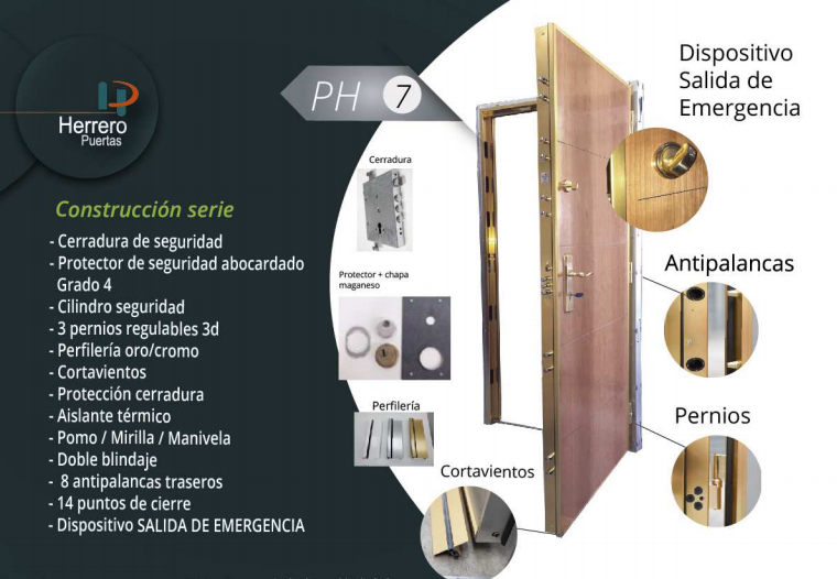 Puerta acorazada PH7